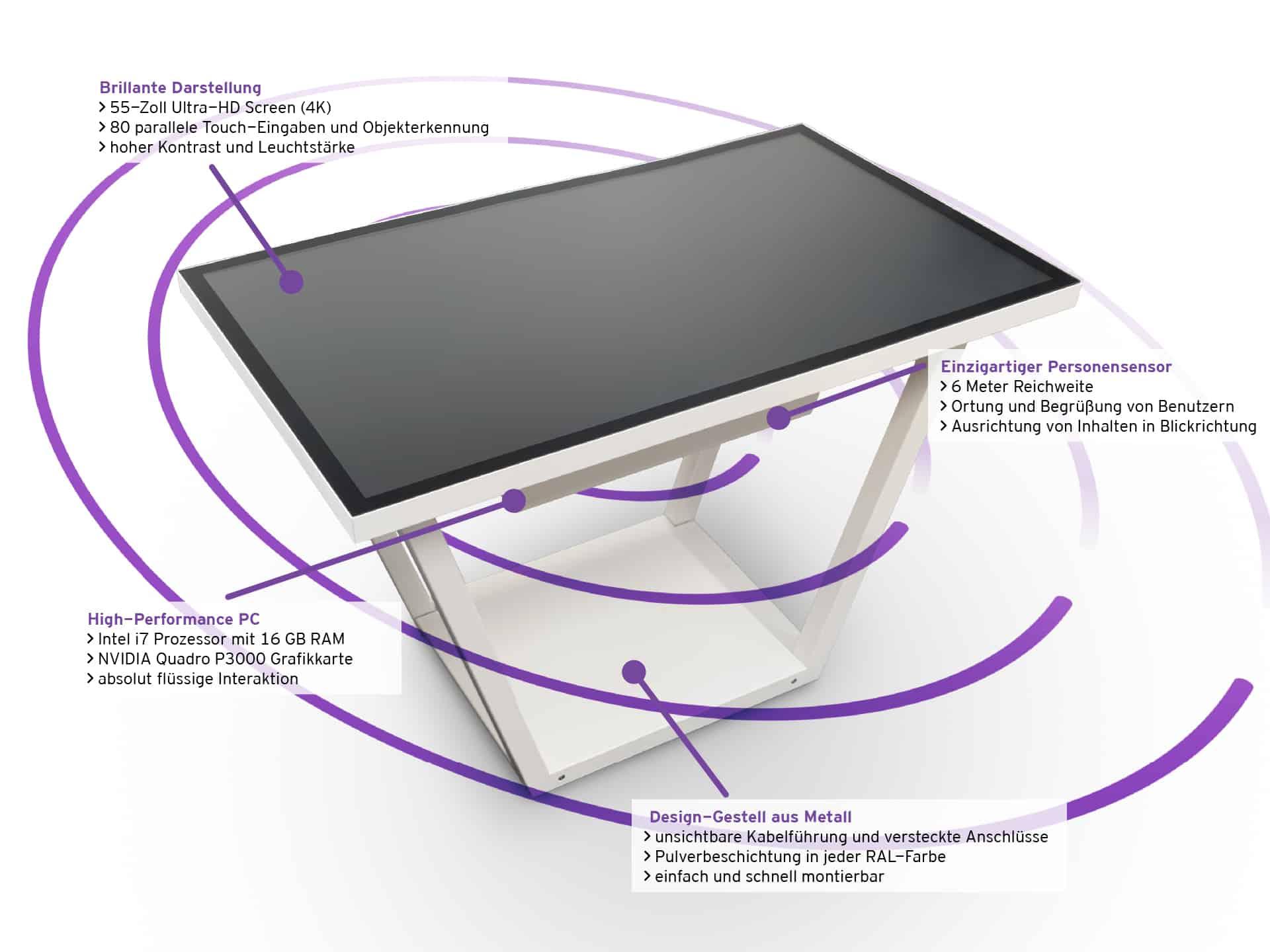 Neuer Multitouch-Tisch erkennt Objekte und Personen