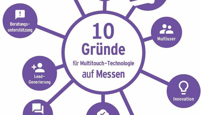 10 Gründe für Multitouch-Technologie auf Messen