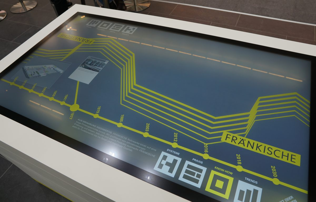 Interactive timeline with company history on multitouch table