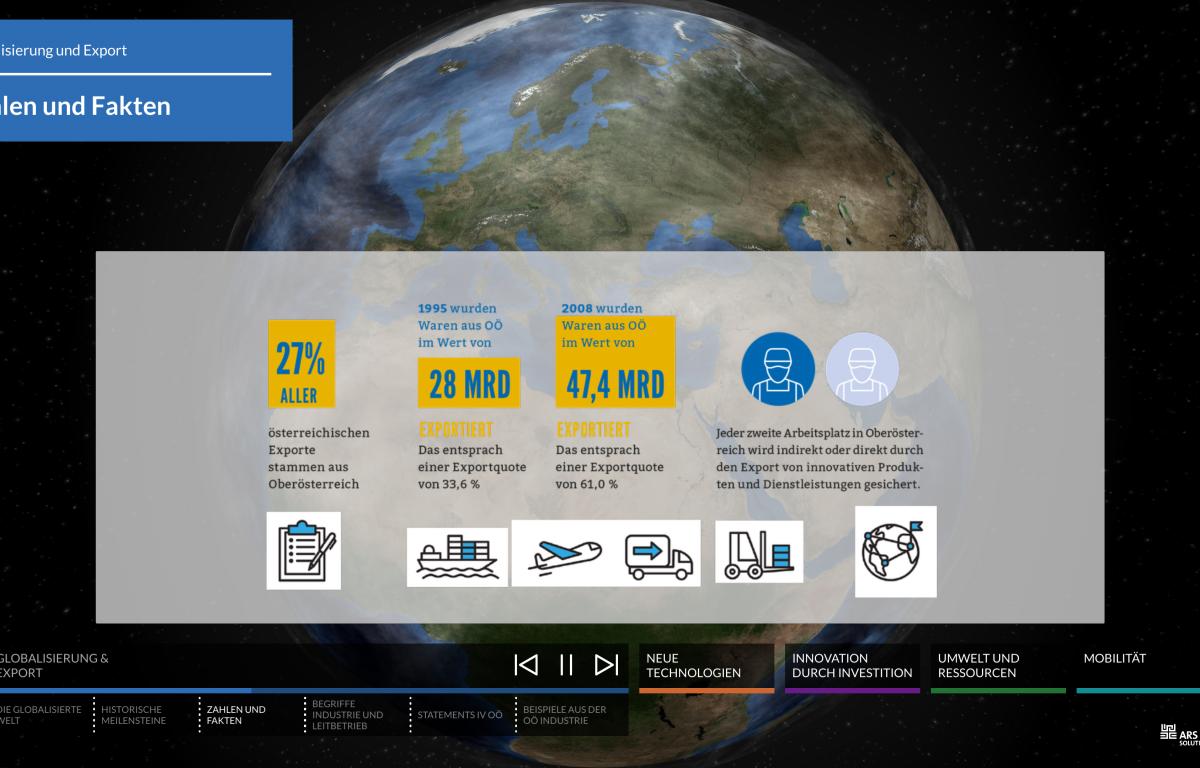 Infografik in Multitouch-Anwendung mit 3D-Globus