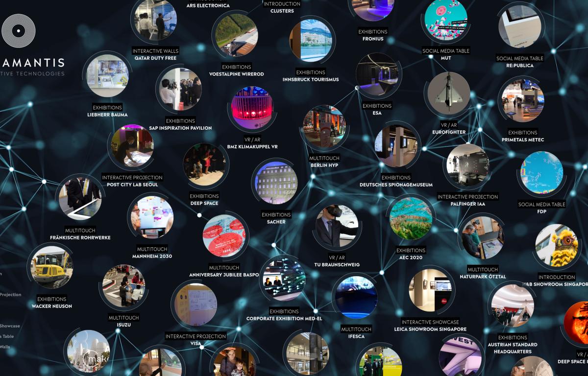 Multitouch Software Oberfläche mit Inhalten aus dem CMS