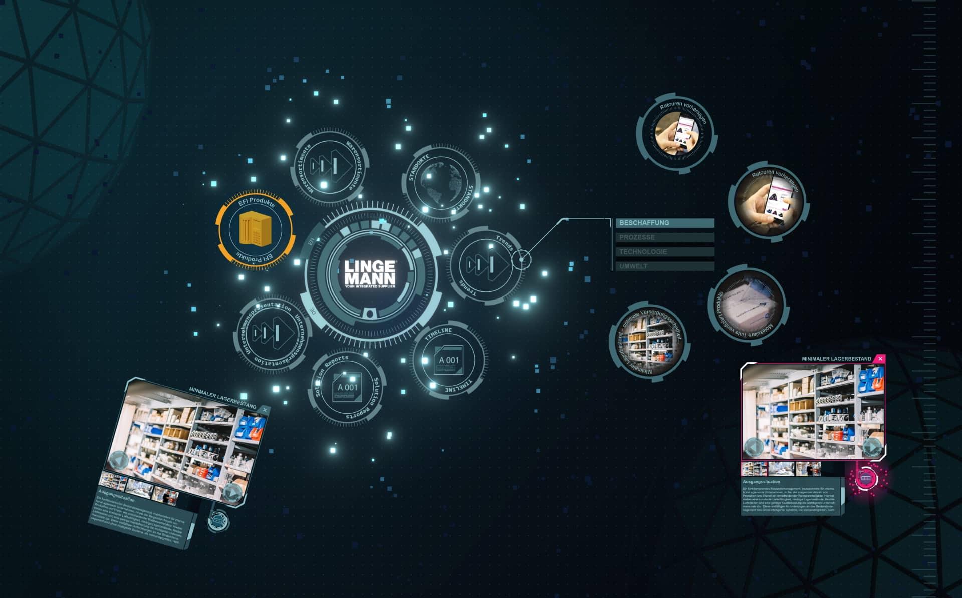 Multitouch-Software auswählen