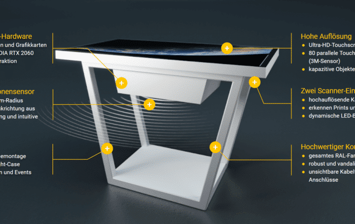 Define multitouch table hardware