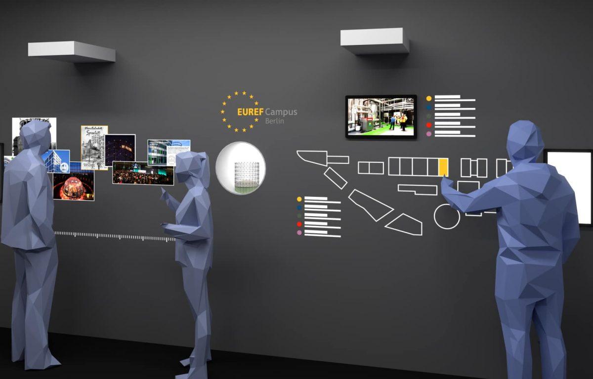 Interaktive Wand mit Projektion, Vitrine, Touchscreen und Prints