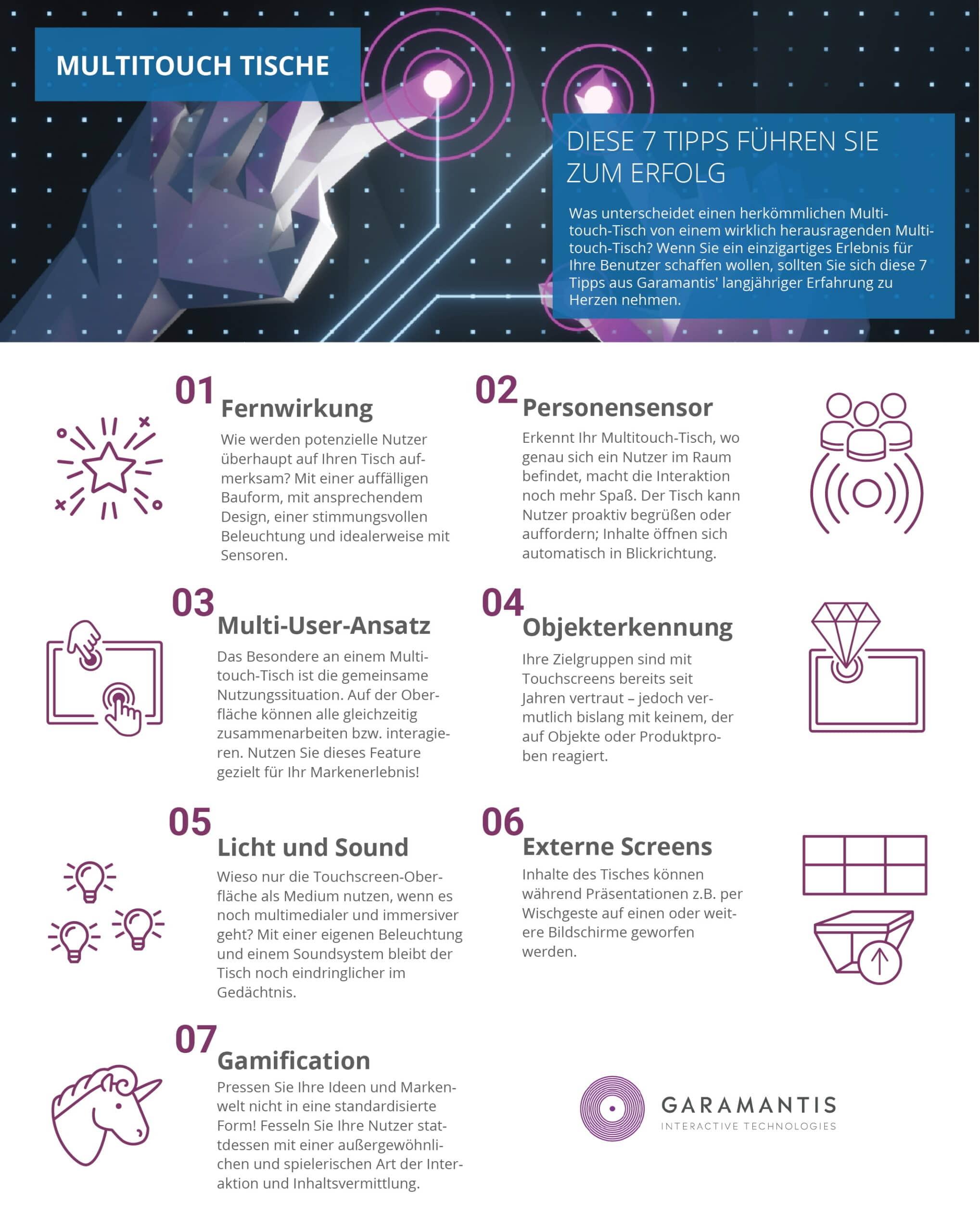 7 Tipps für ein herausragendes Multitouch-Erlebnis - Infografik